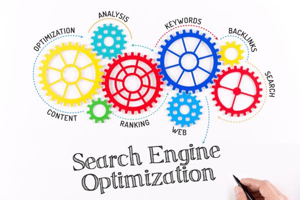 The Essentials of Successful Website Optimization