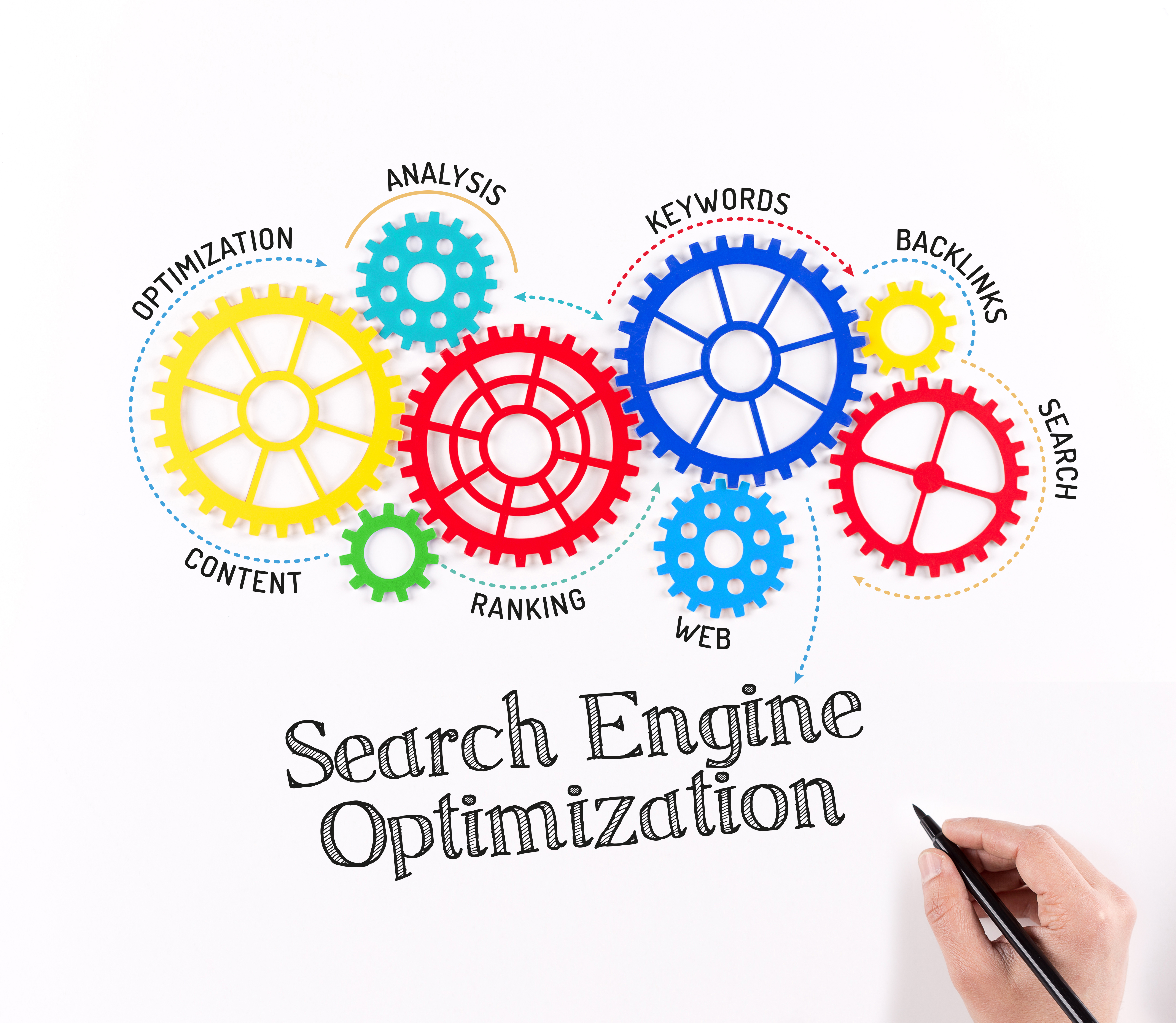 The Essentials of Successful Website Optimization