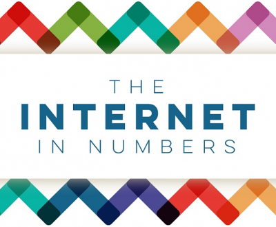 Infographics: The Internet In Numbers